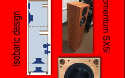 How Do Neat Acoustics Loudspeakers Achieve Their Full-range Sound?