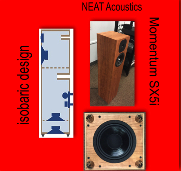 How Do Neat Acoustics Loudspeakers Achieve Their Full-range Sound?